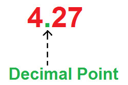 Related Keywords Amp Suggestions For Decimal Point