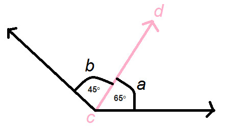 Observe the following diagram and check is it a linear ...
