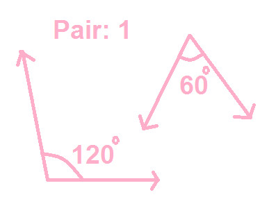 Check the following pairs of angles and write which pairs ...