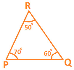 Angle Sum Property Of Triangle At Algebra Den