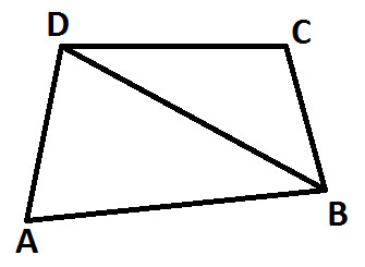 Angle Sum Property Of Quadrilateral At Algebra Den