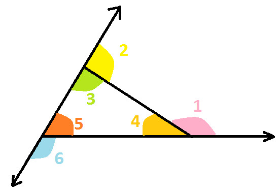 Interior Opposite Angles Of Triangle At Algebra Den