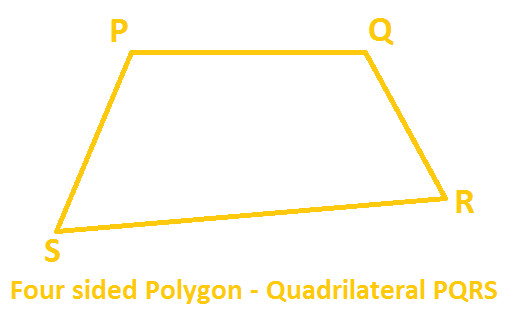 Four sided polygon quadrilateral at algebra den in the above diagram quadrilateral pqrs has 4 sides pq qr rs and sp 4 angles pqr qrs rsp and spq 4 vertices p q r and s ccuart Image collections