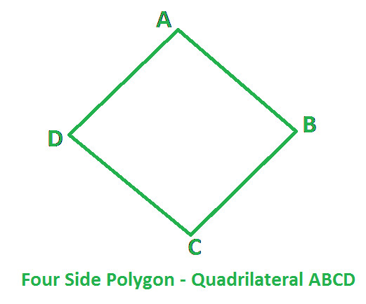 Four sided polygon quadrilateral at algebra den ccuart Image collections