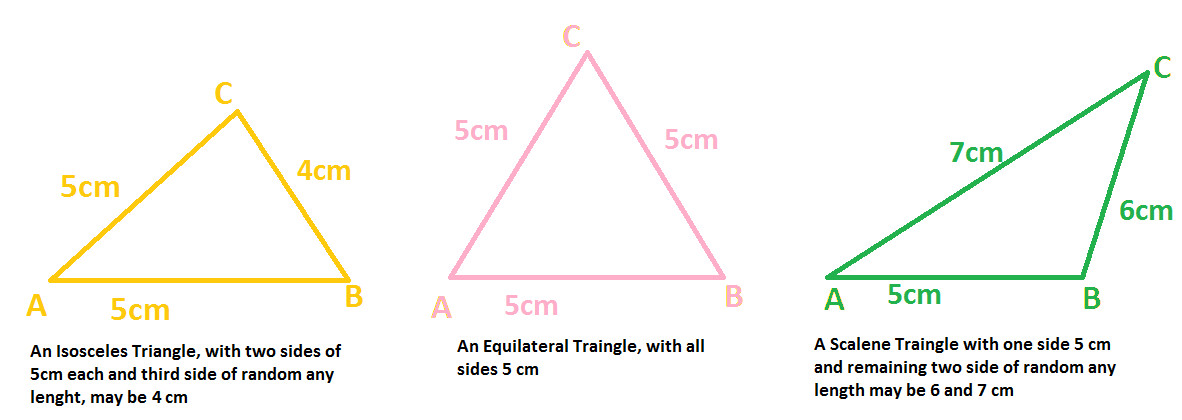 Sss rule of congruent triangles at algebra den from the above diagram of three triangles you can observe that given triangle xyz can be any of the following and we are not sure which diagram of triangle ccuart Gallery