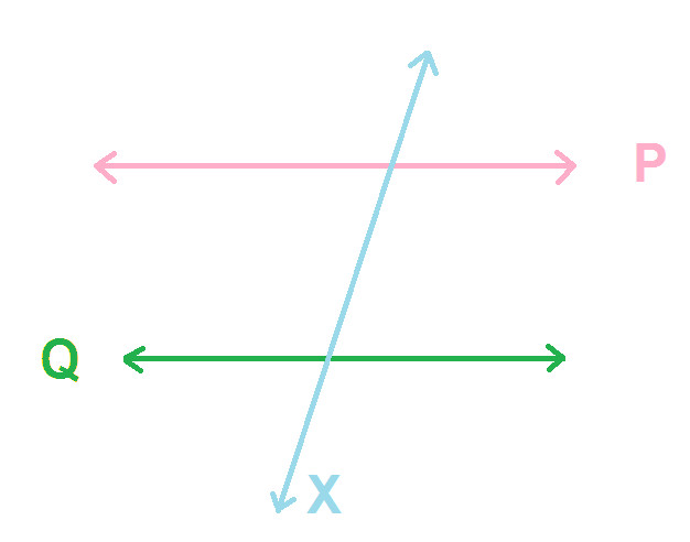 Line Art With Lines And Angles : If two parallel lines are cut by a transversal then pair