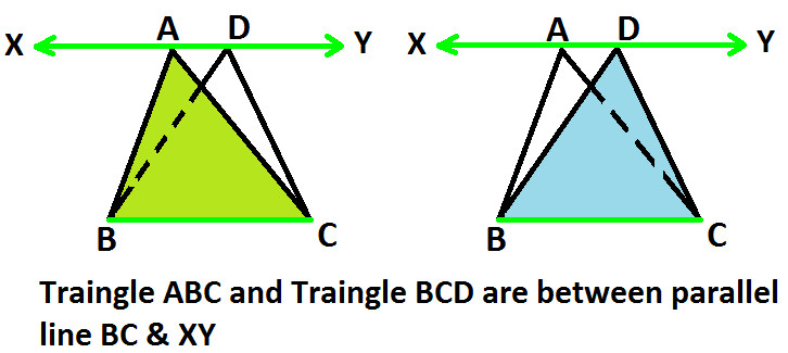 Drawing Parallel Lines With Triangles : Triangles on the same base and between parallel lines
