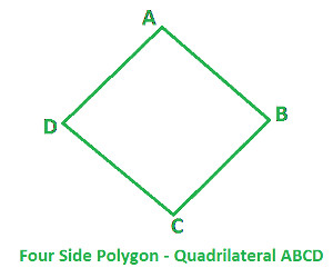 Quadrilateral Polygon Four Sided Poly...